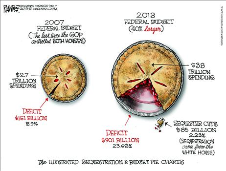 sequestration illustrated